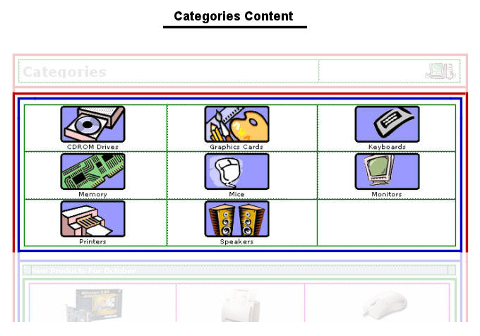 osCommerce categories content