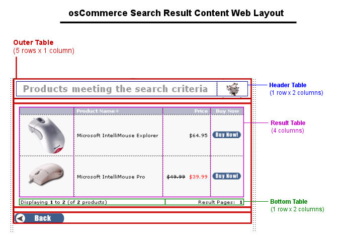 osCommerce search result web layout
